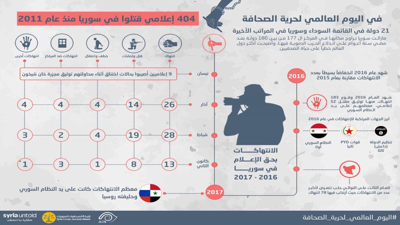 5236522c8 أولى الوسائل الإعلامية المطبوعة كانت جريدة عنب بلدي تحت شعار